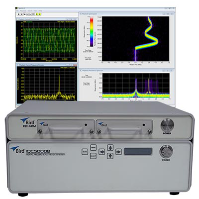 RF Spectrum Analysis