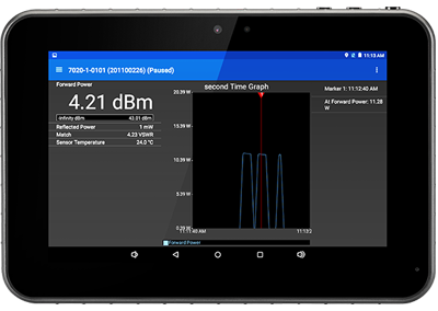 5000-NG, Digital RF Power Meter Display