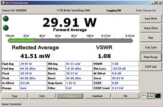 Virtual Power Meter
